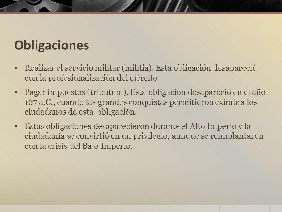 Obligaciones  Realizar el servicio militar (militia).