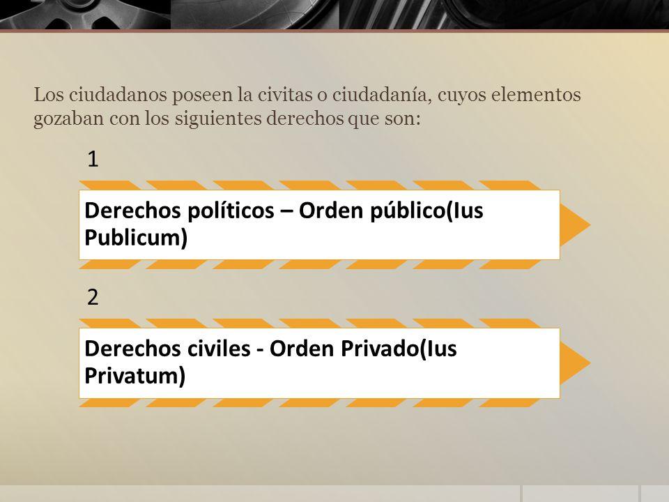 Los ciudadanos poseen la civitas o ciudadanía, cuyos elementos gozaban con los siguientes derechos que son: 1 Derechos políticos – Orden público(Ius Publicum) 2 Derechos civiles - Orden Privado(Ius Privatum)