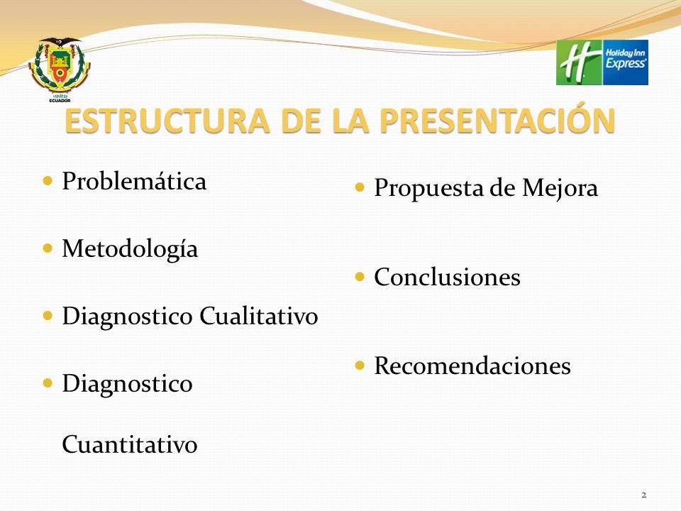 PROBLEMÁTICA El hotel no cuenta con indicadores de gestión que permitan medir ciertas variables para definir un diagnóstico puntual de cada área para poder plantear un mejoramiento en la calidad de servicio del Hotel Holiday Inn Express de Quito, por lo que es necesario realizar una recopilación de datos e información del hotel.