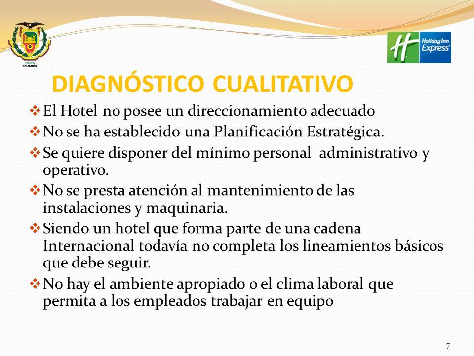DIAGNÓSTICO CUALITATIVO POR DEPARTAMENTOS 8 DEPARTAMENTO ADMINISTRATIVO PERSONAL A CARGO PROBLEMAS GERENTE GENERAL1Persona - Gerencia General no tiene conocimientos administrativos hoteleros.