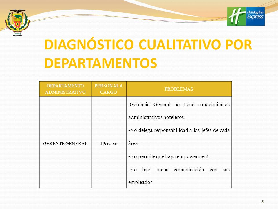 DEPARTAMENTO ADMINISTRATIVO PERSONAL A CARGO PROBLEMAS FINANCIERO2 Personas -Tienen sobrecarga de trabajo, delegan trabajo a recepcionistas.