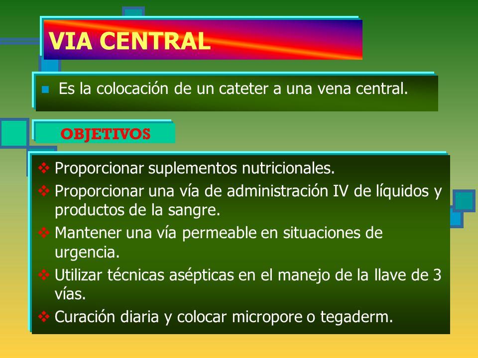 VIA CENTRAL OBJETIVOS Es la colocación de un cateter a una vena central.