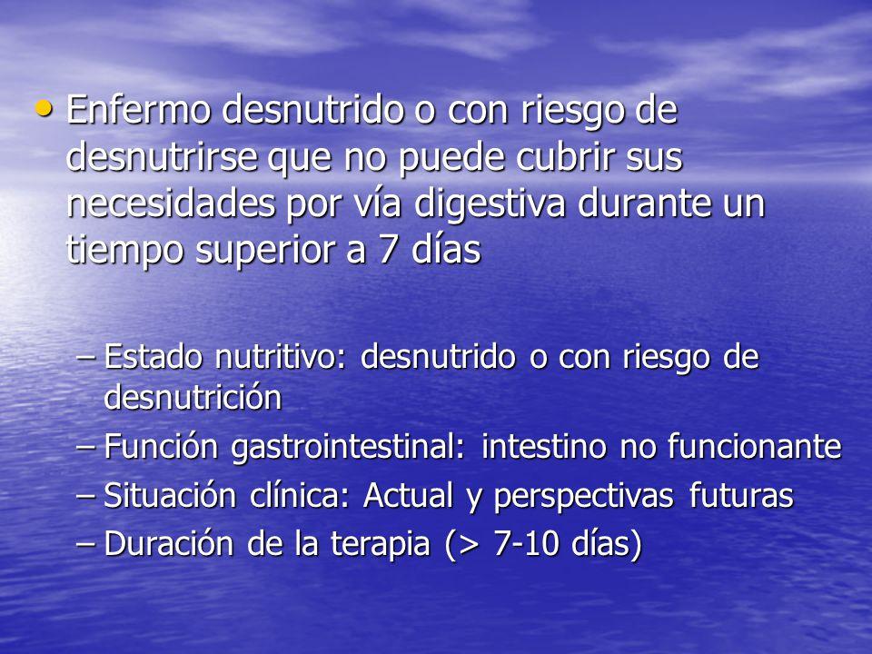 Enfermo desnutrido o con riesgo de desnutrirse que no puede cubrir sus necesidades por vía digestiva durante un tiempo superior a 7 días Enfermo desnu
