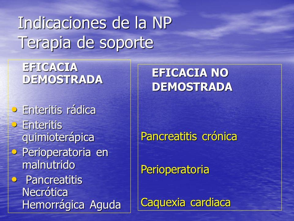 Indicaciones de la NP Terapia de soporte EFICACIA DEMOSTRADA Enteritis rádica Enteritis rádica Enteritis quimioterápica Enteritis quimioterápica Perio