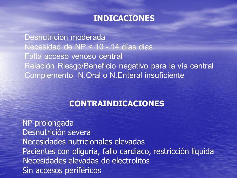 INDICACIONES Desnutrición moderada Necesidad de NP < 10 - 14 días dias Falta acceso venoso central Relación Riesgo/Beneficio negativo para la vía cent