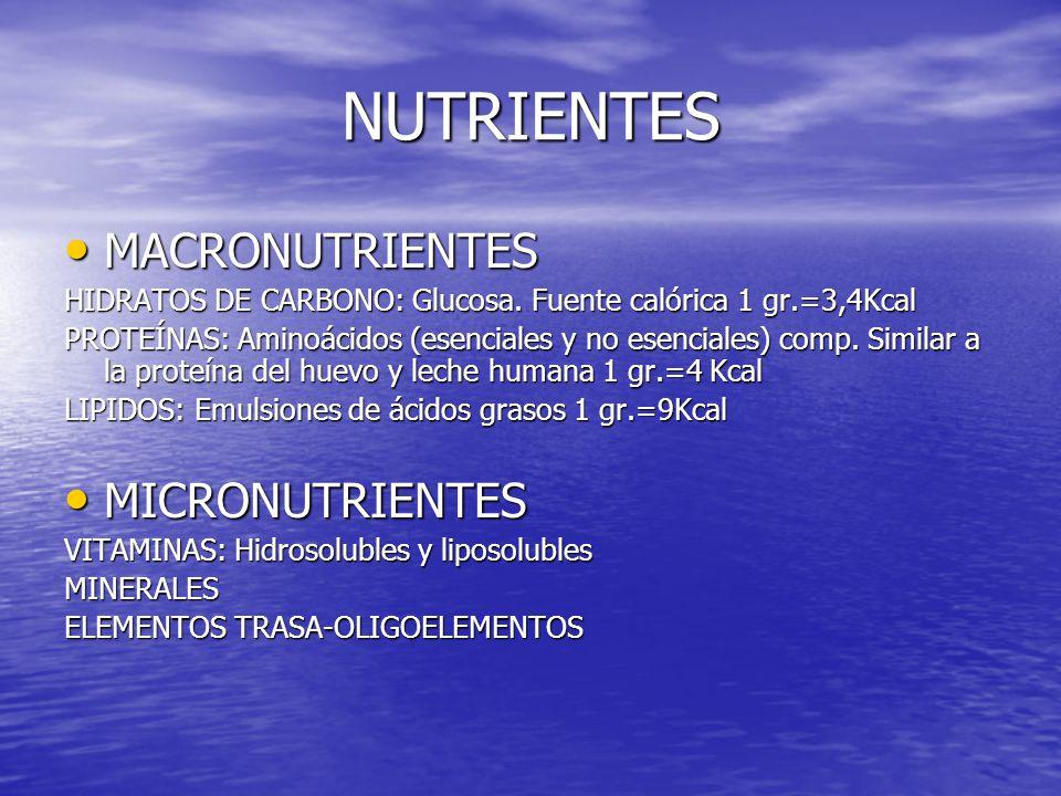 NUTRIENTES MACRONUTRIENTES MACRONUTRIENTES HIDRATOS DE CARBONO: Glucosa. Fuente calórica 1 gr.=3,4Kcal PROTEÍNAS: Aminoácidos (esenciales y no esencia