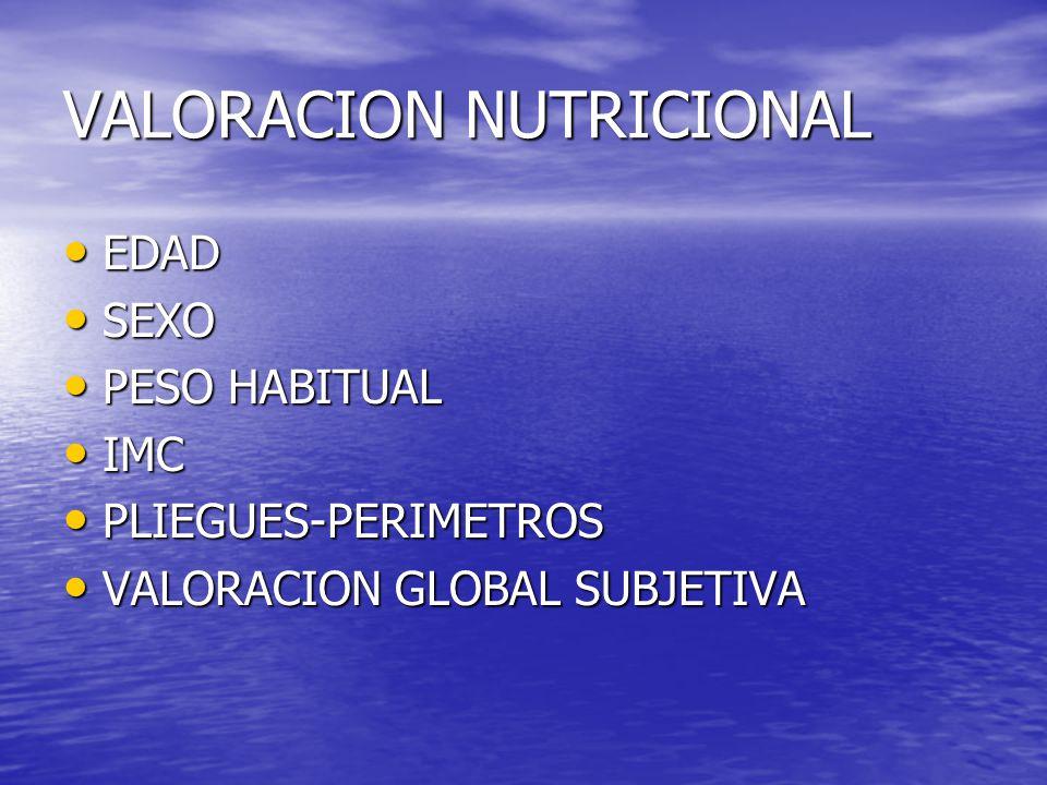 VALORACION NUTRICIONAL EDAD EDAD SEXO SEXO PESO HABITUAL PESO HABITUAL IMC IMC PLIEGUES-PERIMETROS PLIEGUES-PERIMETROS VALORACION GLOBAL SUBJETIVA VAL