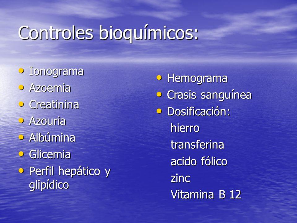 Controles bioquímicos: Ionograma Ionograma Azoemia Azoemia Creatinina Creatinina Azouria Azouria Albúmina Albúmina Glicemia Glicemia Perfil hepático y