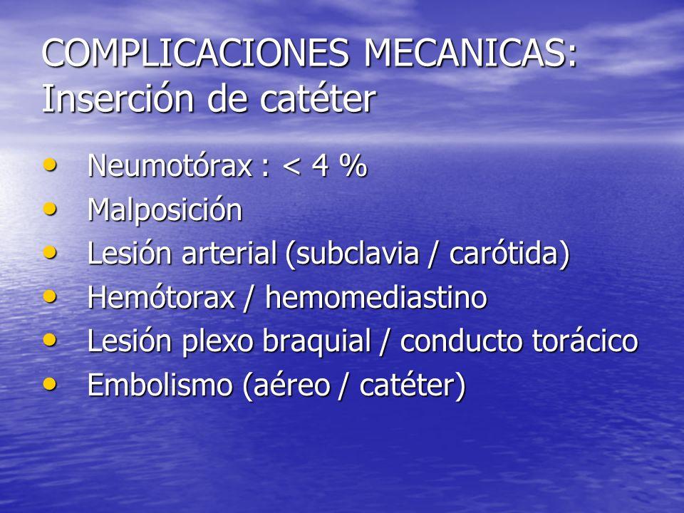 COMPLICACIONES MECANICAS: Inserción de catéter Neumotórax : < 4 % Neumotórax : < 4 % Malposición Malposición Lesión arterial (subclavia / carótida) Le