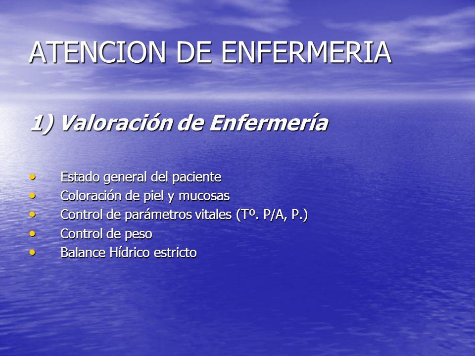 ATENCION DE ENFERMERIA 1) Valoración de Enfermería Estado general del paciente Estado general del paciente Coloración de piel y mucosas Coloración de