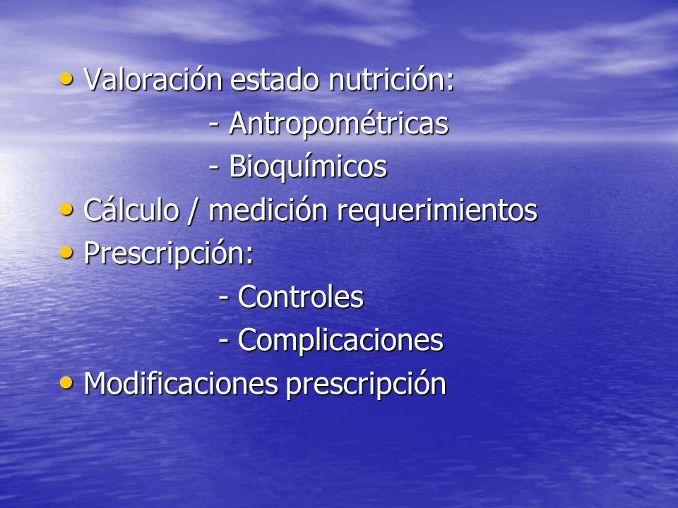 Valoración estado nutrición: Valoración estado nutrición: - Antropométricas - Antropométricas - Bioquímicos - Bioquímicos Cálculo / medición requerimi