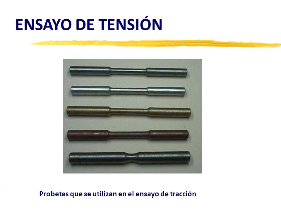 ENSAYO DE TENSIÓN Probetas que se utilizan en el ensayo de tracción
