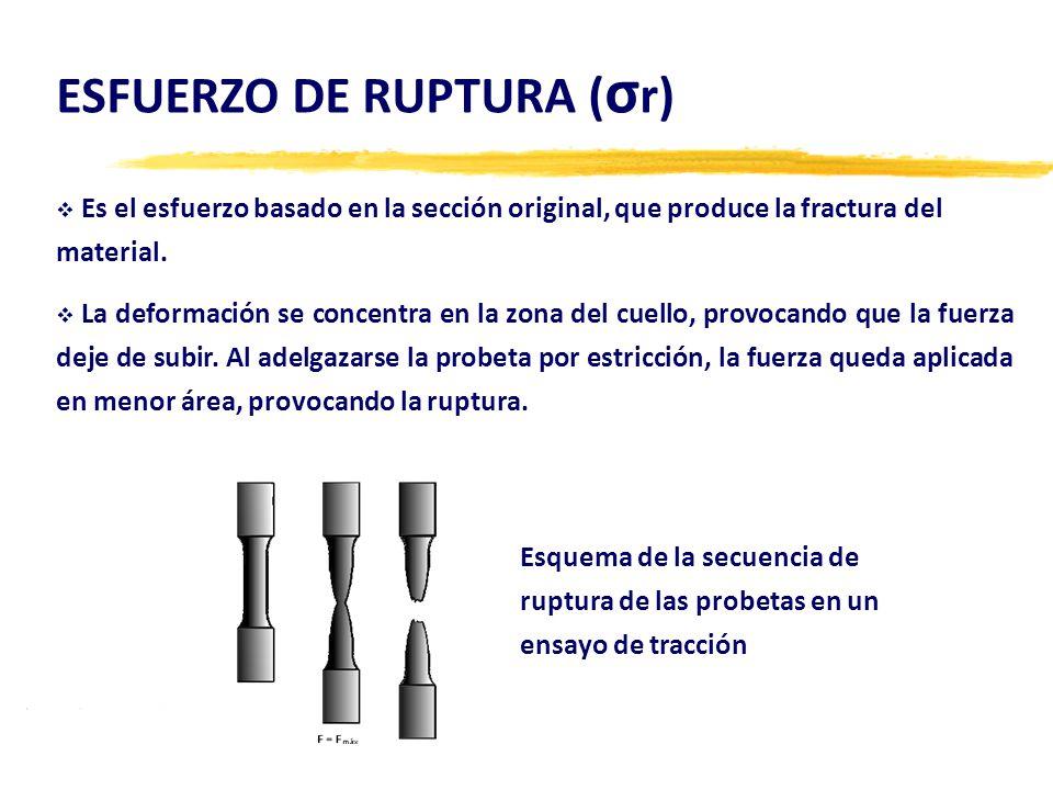 ESFUERZO DE RUPTURA ( σ r)  Es el esfuerzo basado en la sección original, que produce la fractura del material.