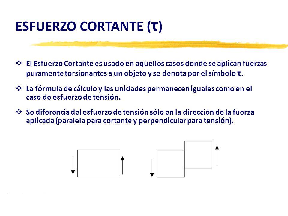 ESFUERZO CORTANTE ( τ )  El Esfuerzo Cortante es usado en aquellos casos donde se aplican fuerzas puramente torsionantes a un objeto y se denota por el símbolo τ.