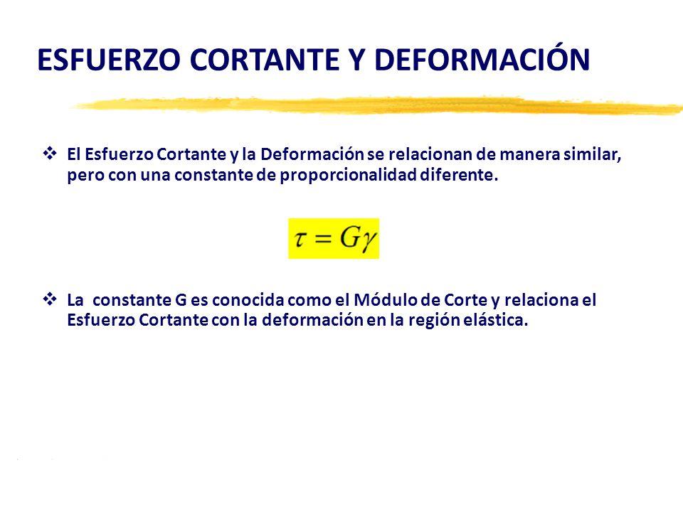  El Esfuerzo Cortante y la Deformación se relacionan de manera similar, pero con una constante de proporcionalidad diferente.