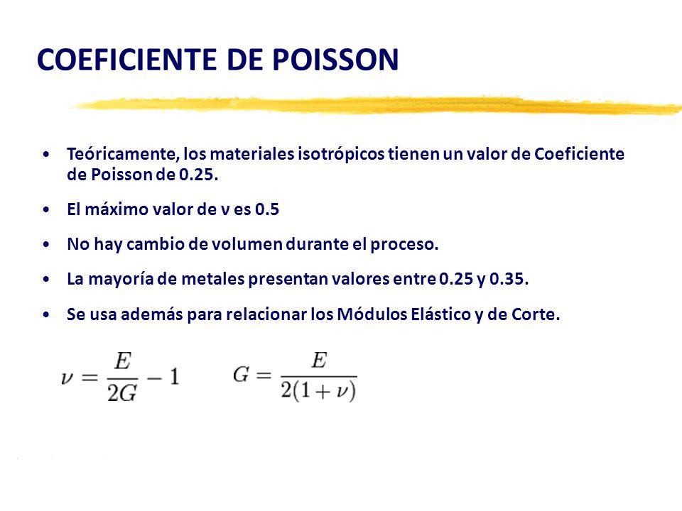 COEFICIENTE DE POISSON Teóricamente, los materiales isotrópicos tienen un valor de Coeficiente de Poisson de 0.25.