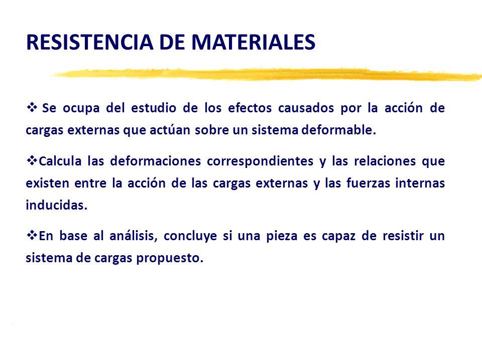  Se ocupa del estudio de los efectos causados por la acción de cargas externas que actúan sobre un sistema deformable.