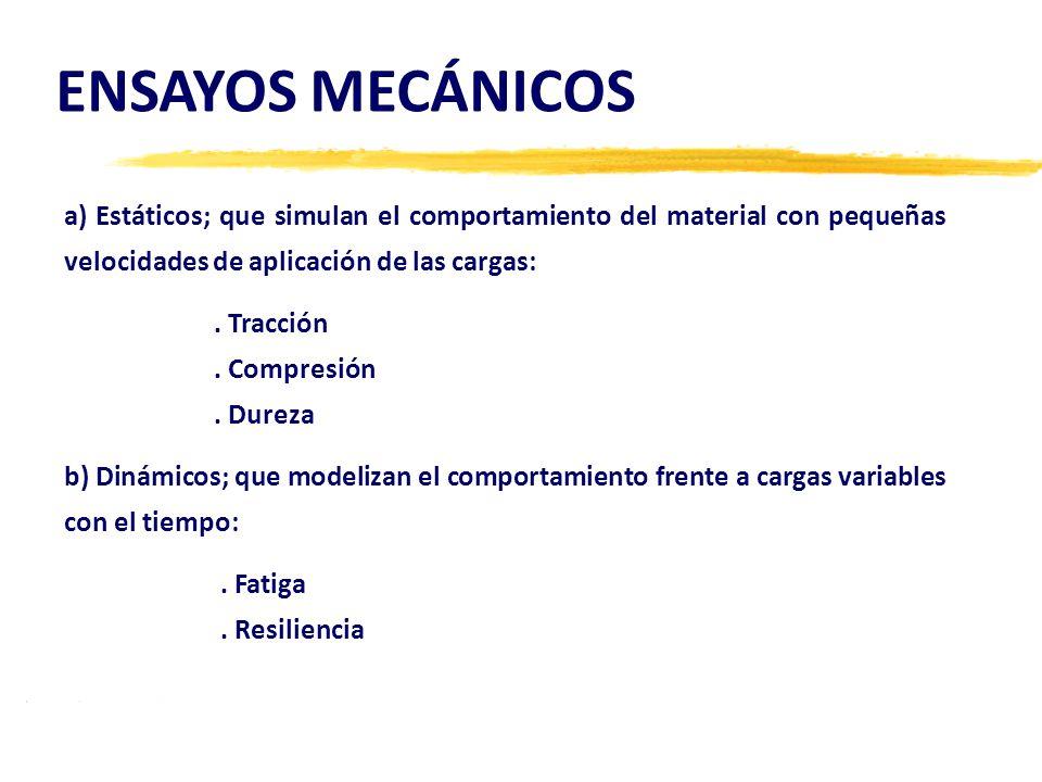 1.Ductilidad: Es la habilidad de un material para deformarse antes de fracturarse.