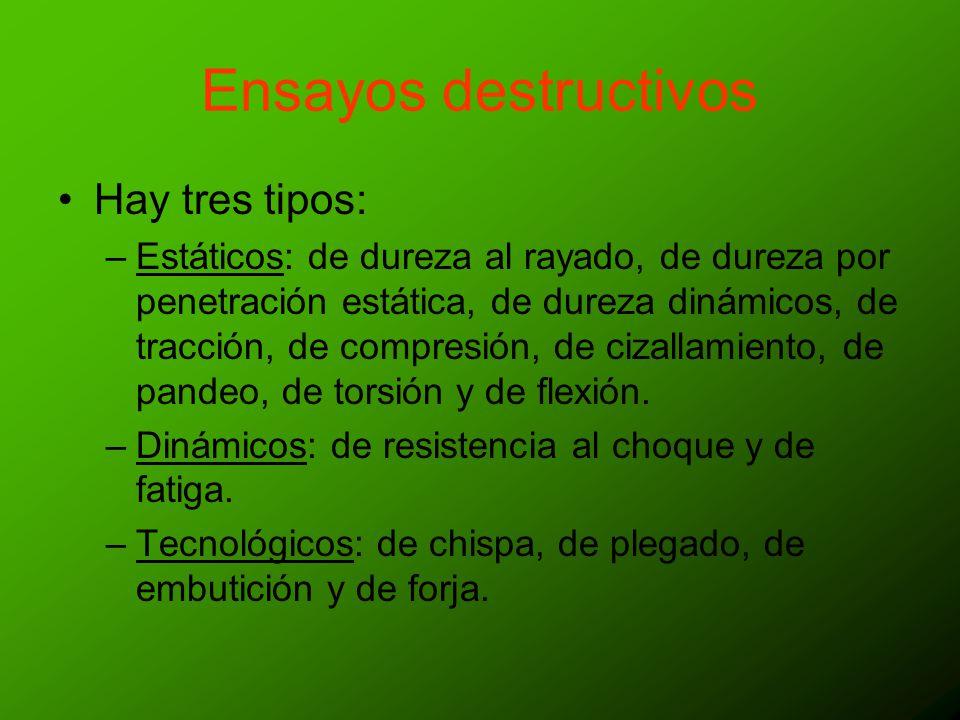 Ensayos destructivos Hay tres tipos: –Estáticos: de dureza al rayado, de dureza por penetración estática, de dureza dinámicos, de tracción, de compres
