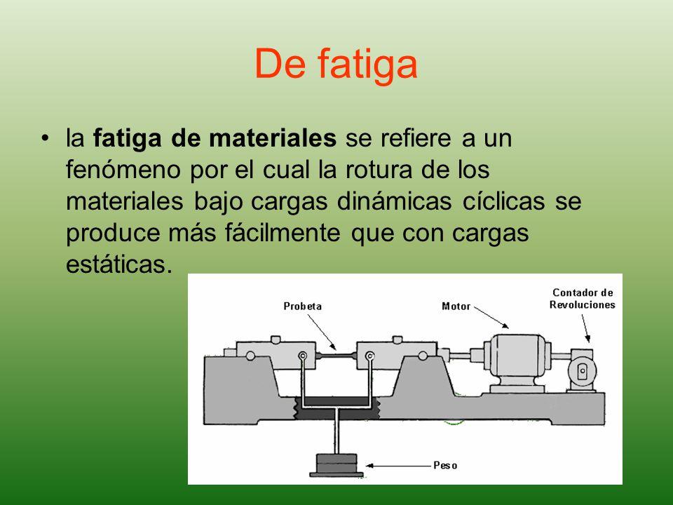 De fatiga la fatiga de materiales se refiere a un fenómeno por el cual la rotura de los materiales bajo cargas dinámicas cíclicas se produce más fácil
