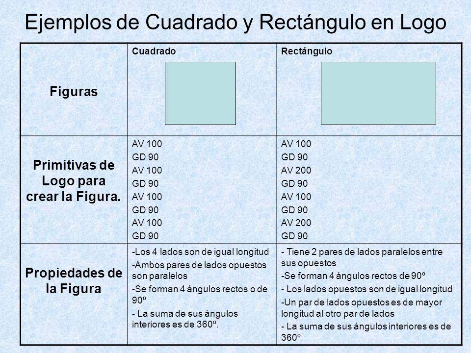 Ejemplos de Cuadrado y Rectángulo en Logo Figuras CuadradoRectángulo Primitivas de Logo para crear la Figura.