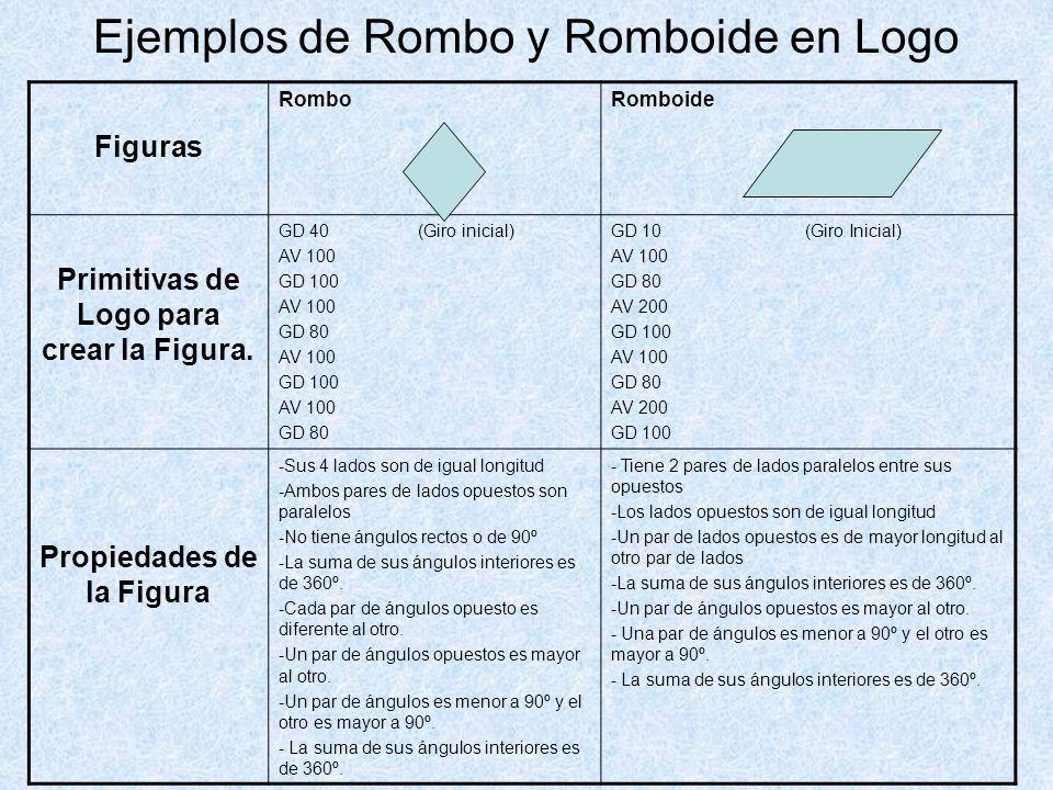 Ejemplos de Rombo y Romboide en Logo Figuras RomboRomboide Primitivas de Logo para crear la Figura.