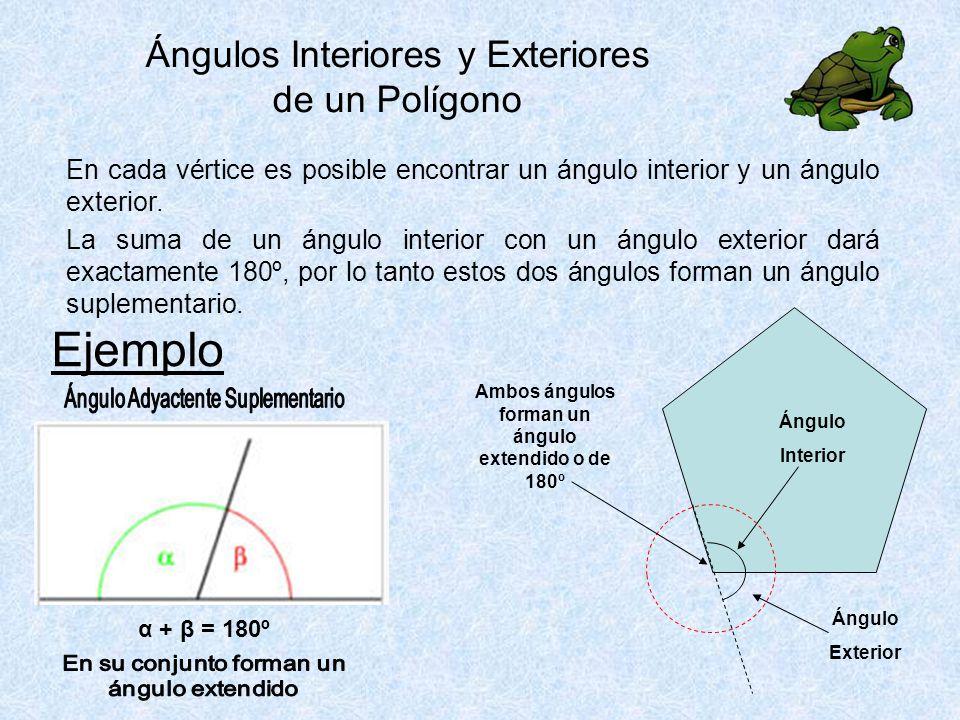 Ángulos Interiores y Exteriores de un Polígono En cada vértice es posible encontrar un ángulo interior y un ángulo exterior.