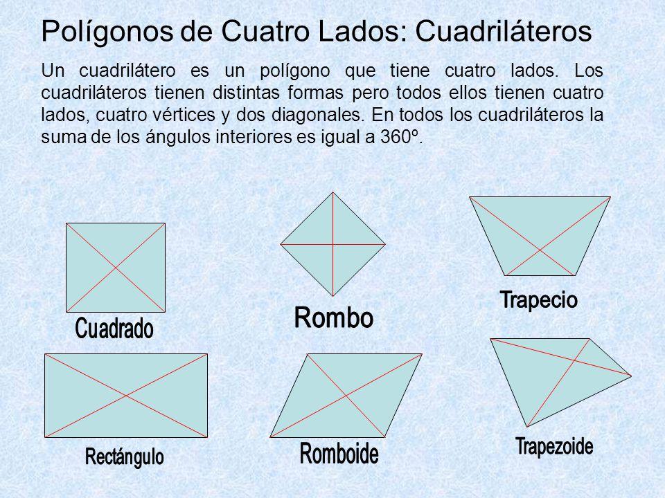 Polígonos de Cuatro Lados: Cuadriláteros Un cuadrilátero es un polígono que tiene cuatro lados.