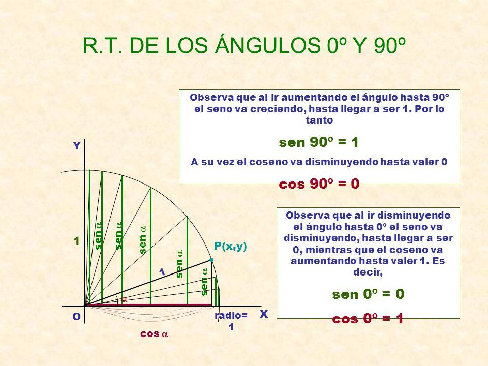 RAZONESTRIGONOMÉTRICAS DE 30º, 45º y 60º ( ) ( ) Triángulo rectángulo isósceles Triángulo rectángulo mitad de un triángulo equilátero