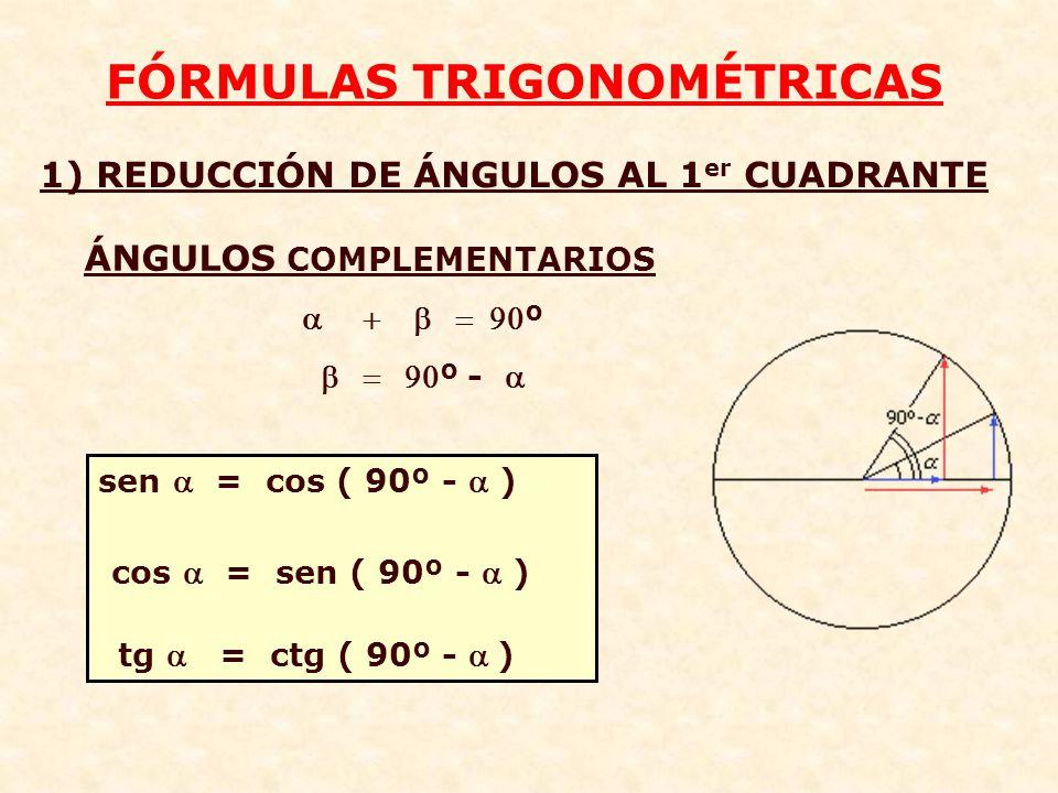 RAZONES TRIGONOMÉTRICAS DE 0º, 90º, 180º Y 270º Ángulo coseno seno tangente 0º100 90º01 ∞ 180º- 100 270º0 ∞