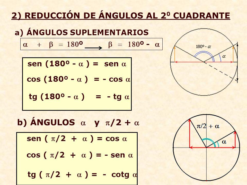 1) REDUCCIÓN DE ÁNGULOS AL 1 er CUADRANTE ÁNGULOS COMPLEMENTARIOS º º -  sen  = cos ( 90º -  ) cos  = sen ( 90º -  ) tg  = ctg ( 90º - ) FÓRMULAS TRIGONOMÉTRICAS
