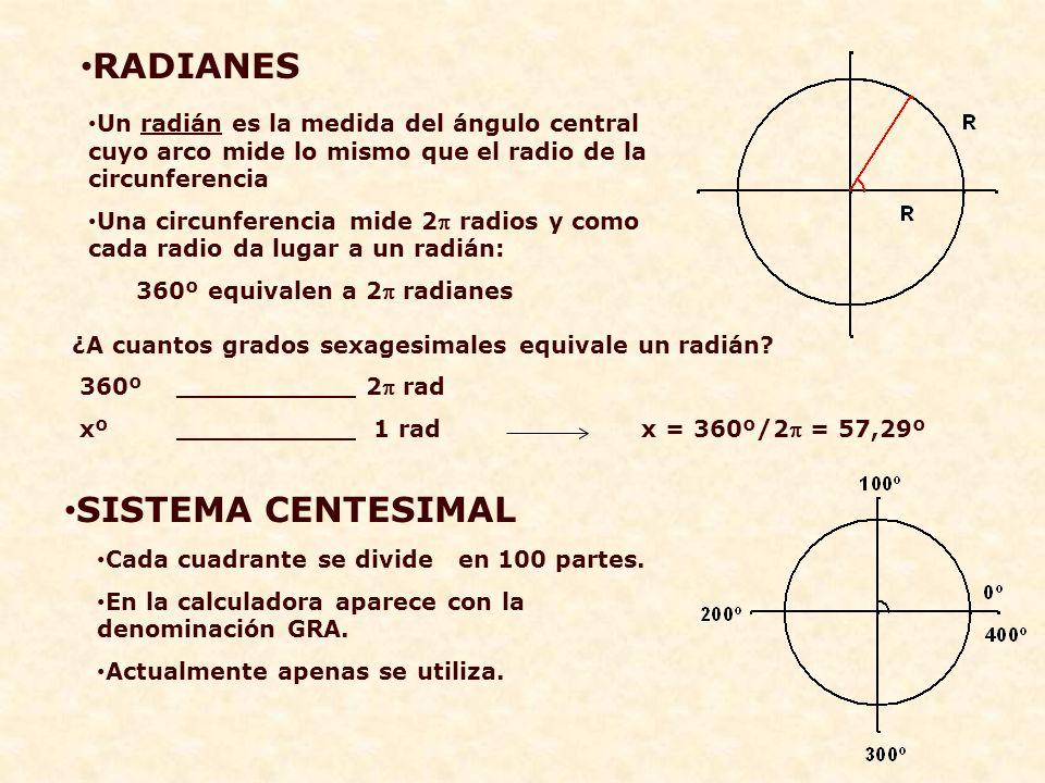 RADIANES Un radián es la medida del ángulo central cuyo arco mide lo mismo que el radio de la circunferencia Una circunferencia mide 2 radios y como cada radio da lugar a un radián: 360º equivalen a 2 radianes ¿A cuantos grados sexagesimales equivale un radián.