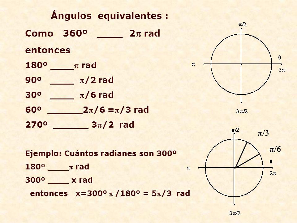   Ángulos equivalentes : Como 360º ____ 2  rad entonces 180º ____ rad 90º ____ /2 rad 30º ____ /6 rad 60º ______2/6 =/3 rad 270º ______ 3/2 rad Ejemplo: Cuántos radianes son 300º 180º ____ rad 300º ____ x rad entonces x=300º/180º = 5/3 rad