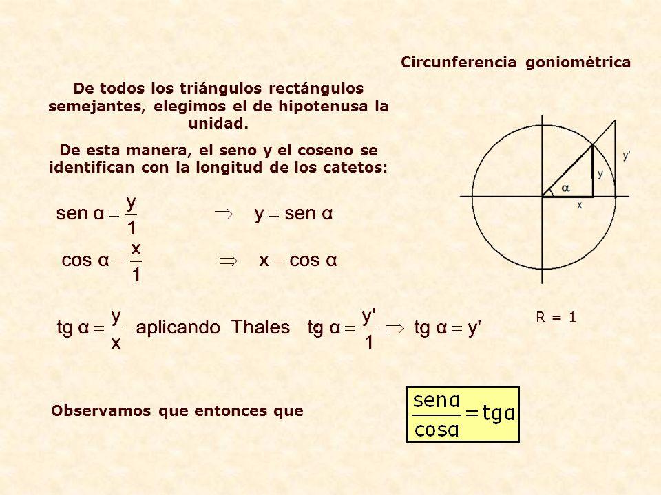   Ángulos equivalentes : Como 360º ____ 2  rad entonces 180º ____ rad 90º ____ /2 rad 30º ____ /6 rad 60º ______2/6 =/3 rad 270º ______ 3