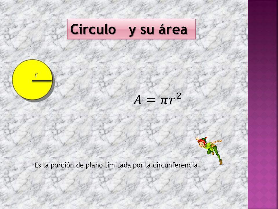 Es la porción de plano limitada por la circunferencia. Circulo y su área r