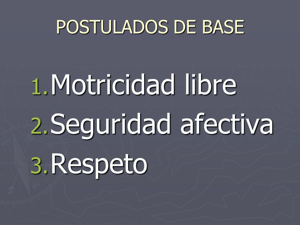 POSTULADOS DE BASE 1. Motricidad libre 2. Seguridad afectiva 3. Respeto
