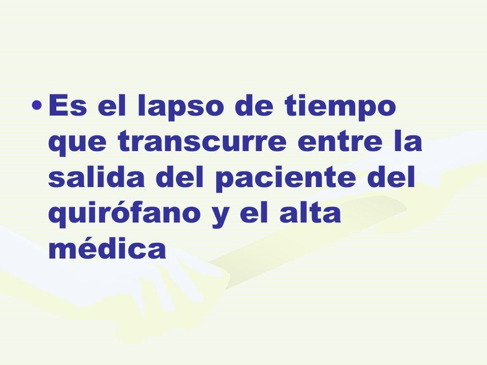 Respuestas fisiológicas a una cirugía   MANTENIMIENTO DE LA PRESIÓN SANGUINEA: Vasoconstricción, aumento de la frecuencia cardiaca, reducción de la producción de orina   AUMENTO DE LA PRODUCCIÓN DE PLAQUETAS Aumento de la coagulación sanguínea para sellar los vasos   AUMENTO DE LA FRECUENCIA RESPIRATORIA PARA responder a la demanda de oxígeno de los tejidos