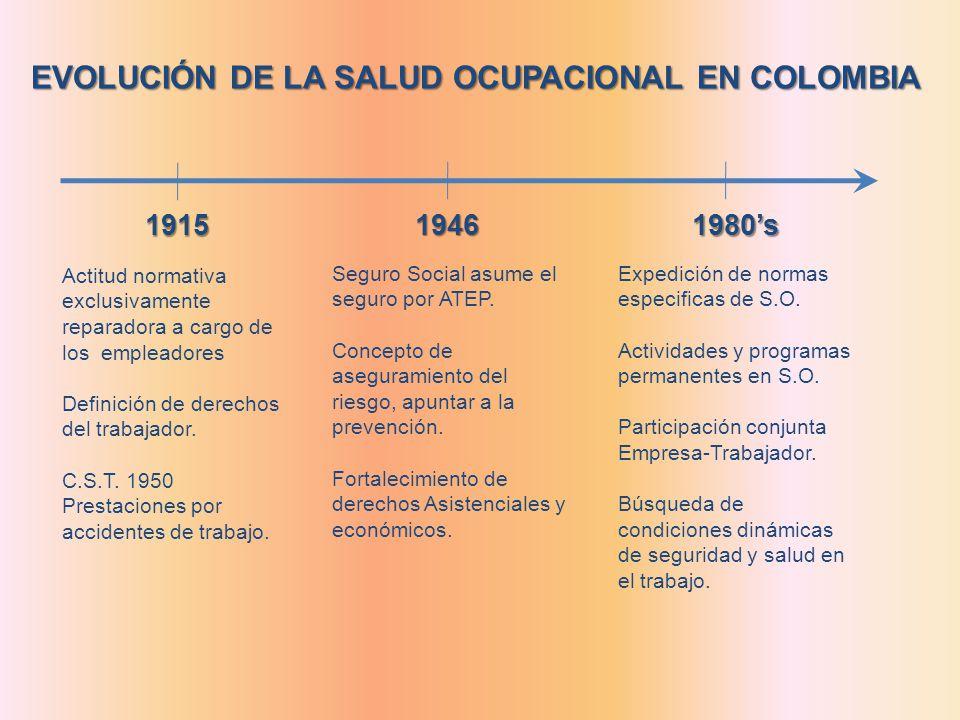 EVOLUCIÓN DE LA SALUD OCUPACIONAL EN COLOMBIA 1915 Actitud normativa
