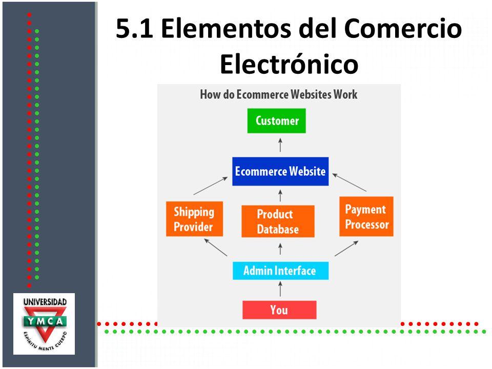 5.2 Modelo de Comercio Electrónico