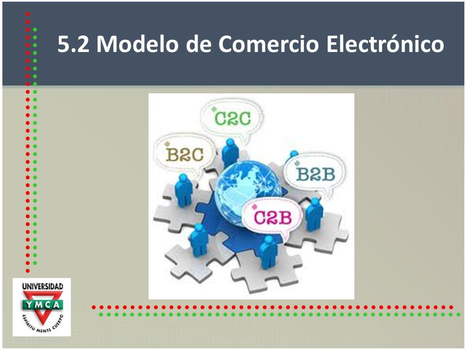 5.3 Perspectiva del Comercio Electrónico 1.Ecommerce (Venta OnLine por Internet).
