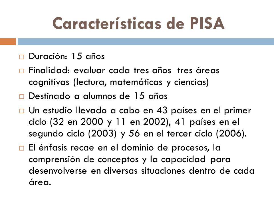 Características de PISA  Duración: 15 años  Finalidad: evaluar cada tres años tres áreas cognitivas (lectura, matemáticas y ciencias)  Destinado a