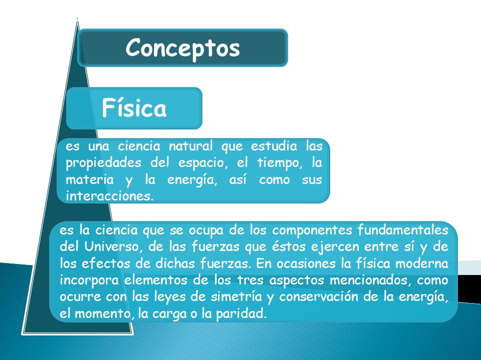 Conceptos Física es una ciencia natural que estudia las propiedades del espacio, el tiempo, la materia y la energía, así como sus interacciones.