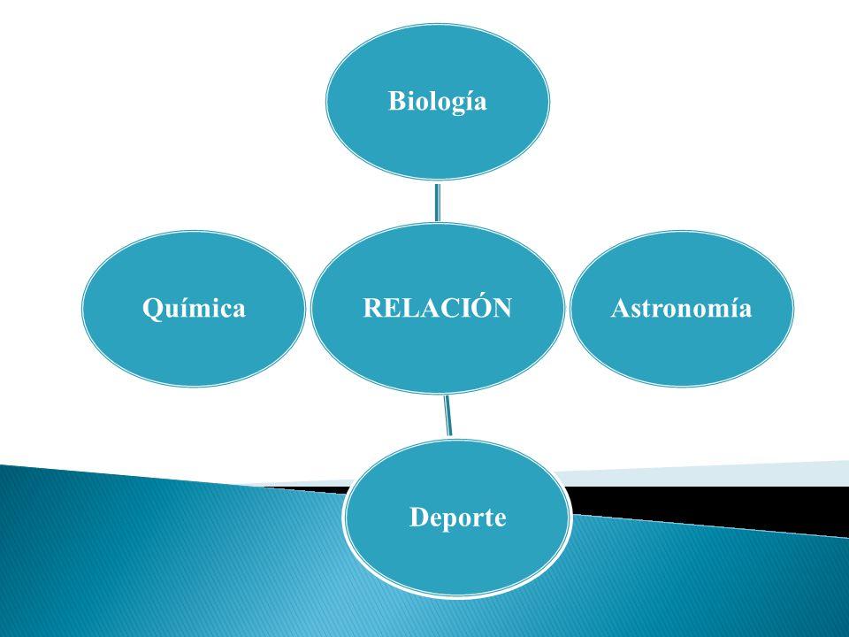 RELACIÓN BiologíaAstronomíaDeporteQuímica