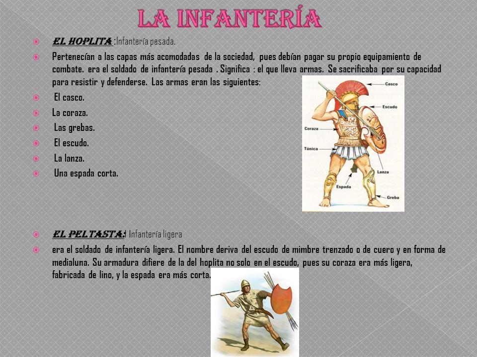  EL HOPLITA : Infantería pesada.