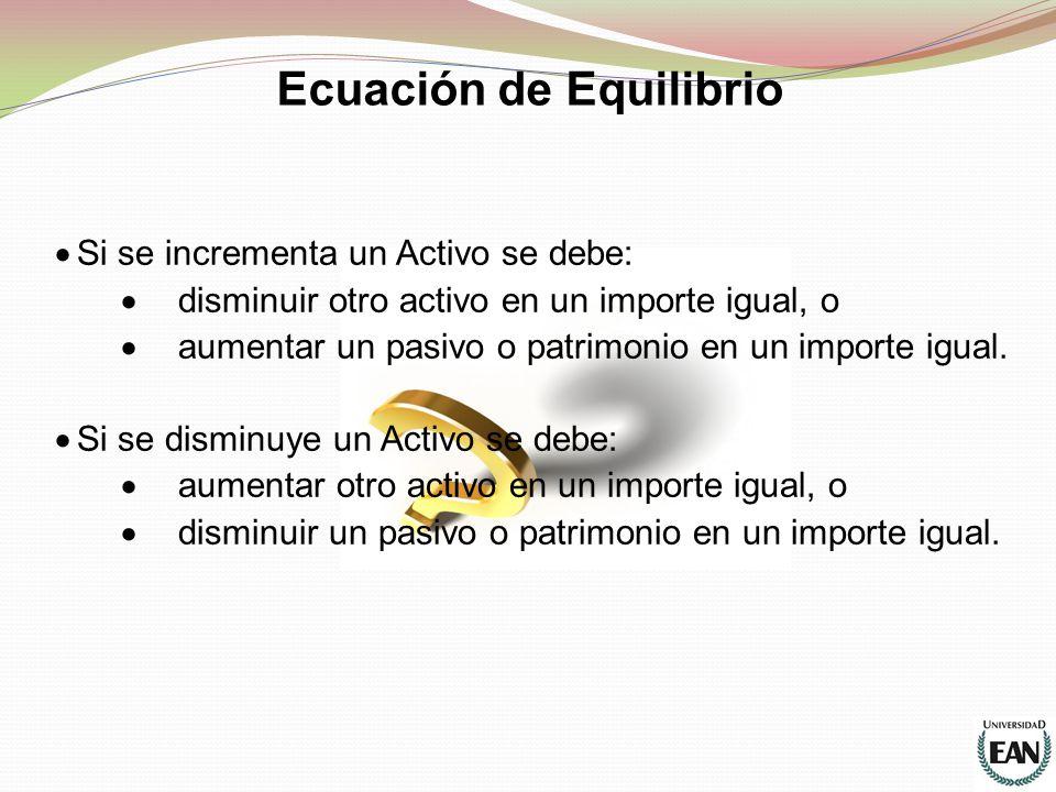  Si se incrementa un Activo se debe:  disminuir otro activo en un importe igual, o  aumentar un pasivo o patrimonio en un importe igual.  Si se di