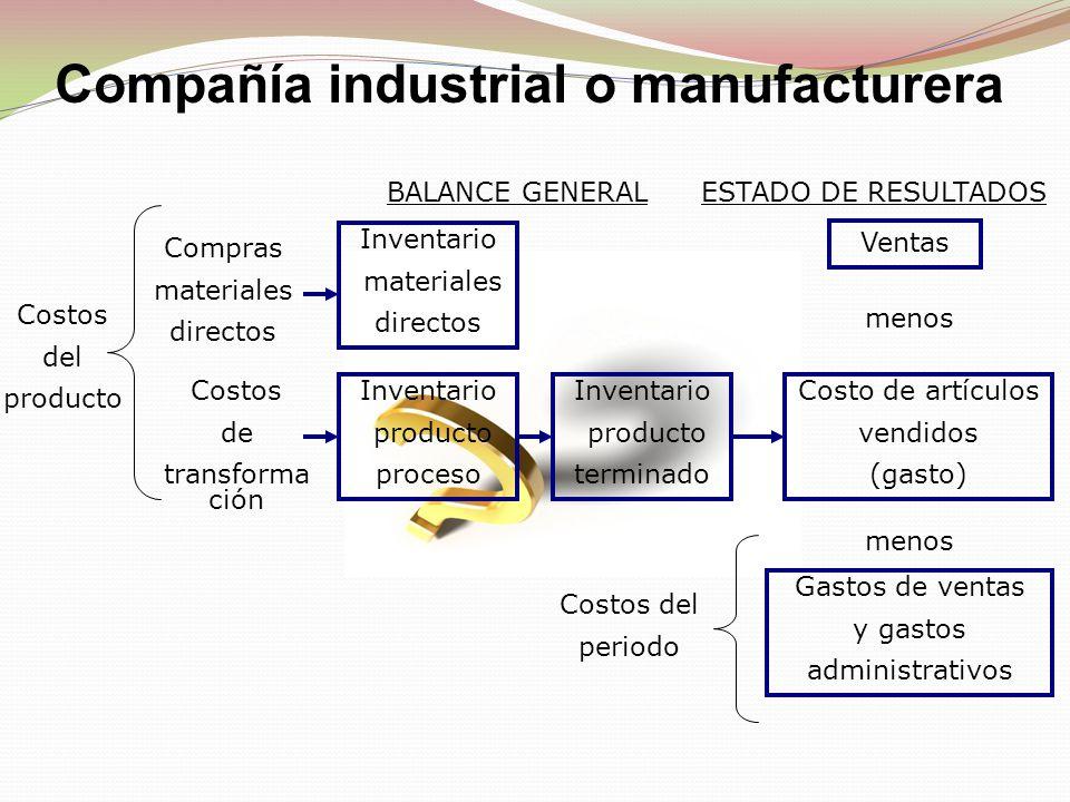 Compañía industrial o manufacturera Ventas Costo de artículos vendidos (gasto) Gastos de ventas y gastos administrativos menos ESTADO DE RESULTADOSBAL