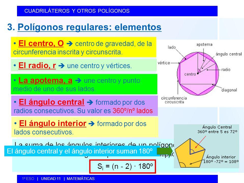 3. Polígonos regulares: elementos CUADRILÁTEROS Y OTROS POLÍGONOS 1º ESO   UNIDAD 11   MATEMÁTICAS La suma de los ángulos interiores de un polígono de