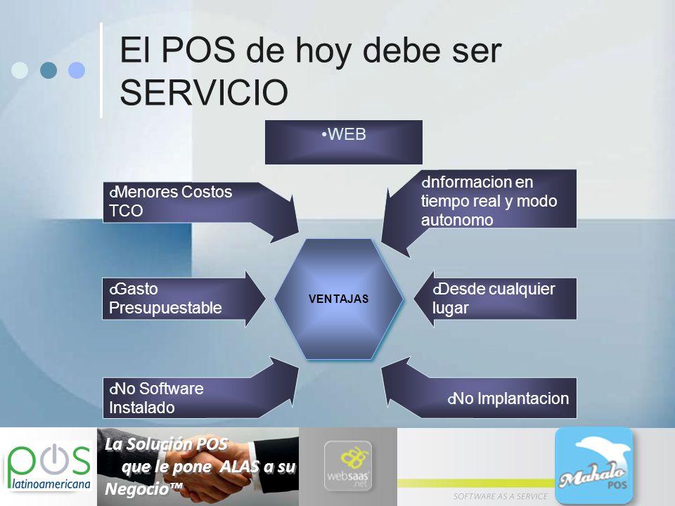 La Solución POS que le pone ALAS a su Negocio™ La Solución POS que le pone ALAS a su Negocio™ Disponible en México a través de: www.pos-la.com/websaas Llámenos en el D.F.: (55)9113-9883, Monterrey: (81) 8625-6870, Bajío: (442) 101-4226 del interior de la República al 01800 087 2610