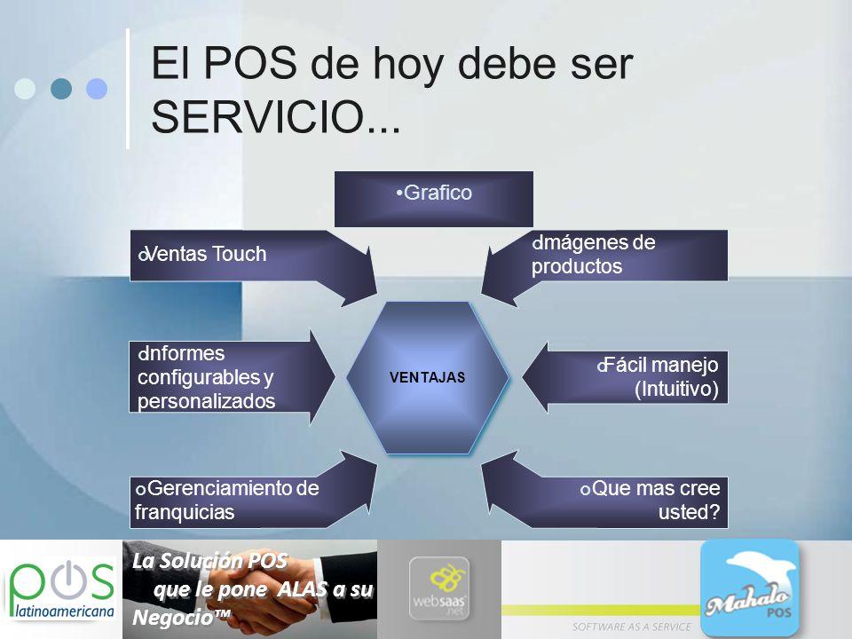 Reporte de Ventas Configurable La Solución POS que le pone ALAS a su Negocio™ La Solución POS que le pone ALAS a su Negocio™ Reporte de Ventas Configurable