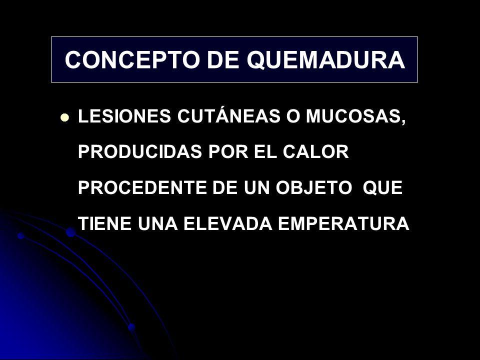 FRICCIÓN SUST. QUÍMICAS ELECTRICIDAD RADIACIONES OTRAS CAUSAS DE QUEMADURAS
